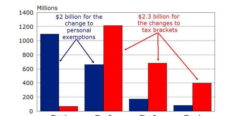 Economic Action Plan pt. 3