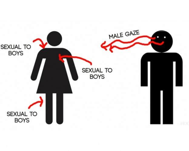 Dress Code Sexism Statistics